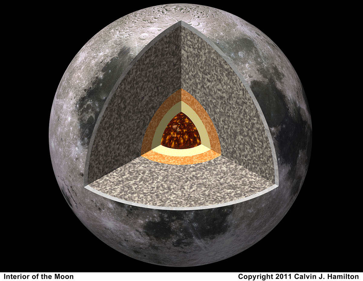 Interior Of The Moon
