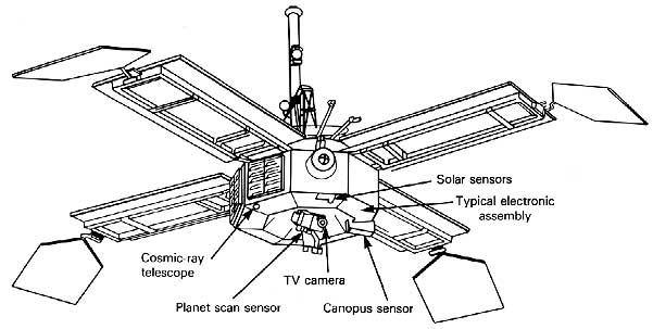 165 Mariner Mars 1969