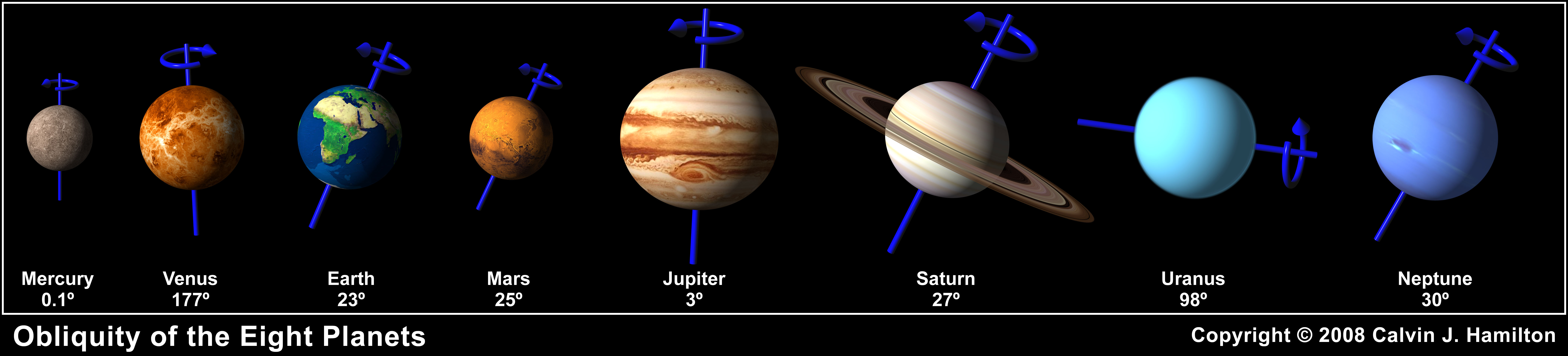 The Solar System Saturn Frame Diagram Planet Obliquity