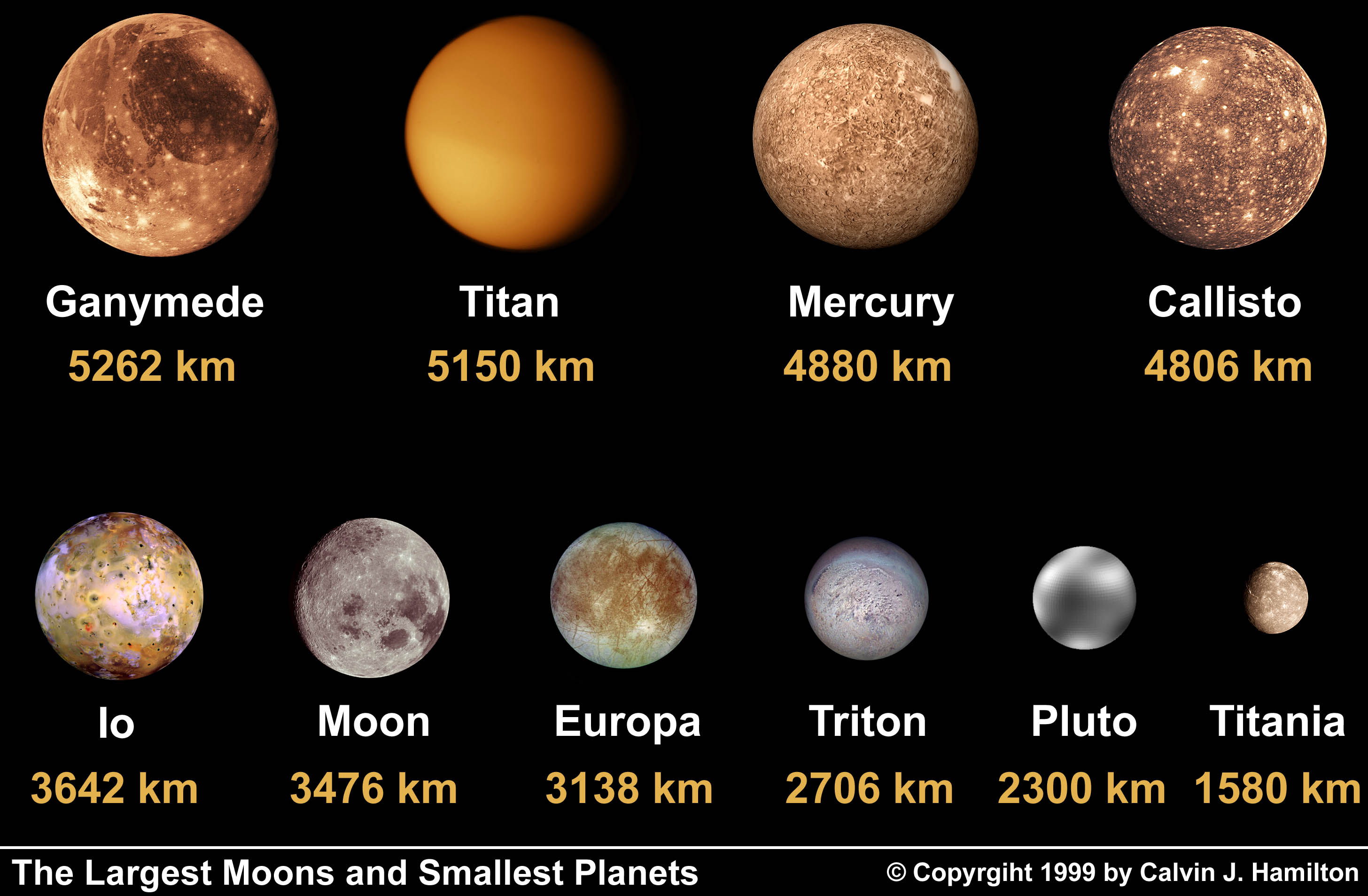 all the planets in solar system names - photo #1