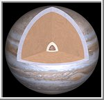 'The Interior of Jupiter' from the web at 'http://solarviews.com/eng/../thumb/jup/jupint.jpg'