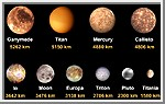 Largest moons and smallest planets