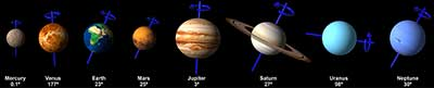 Planet Obliquity