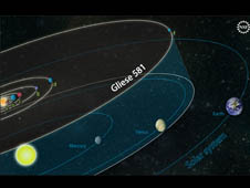 Comparing the Gliese 581 to Our Solar System